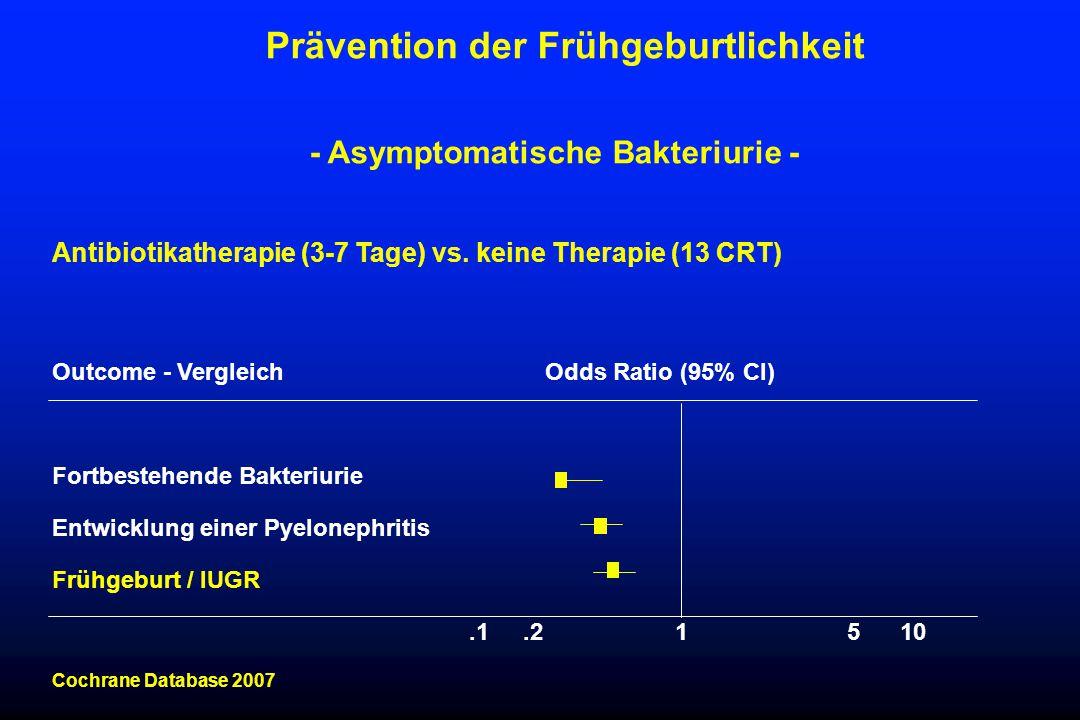 Antibiotikatherapie (3-7 Tage) vs.