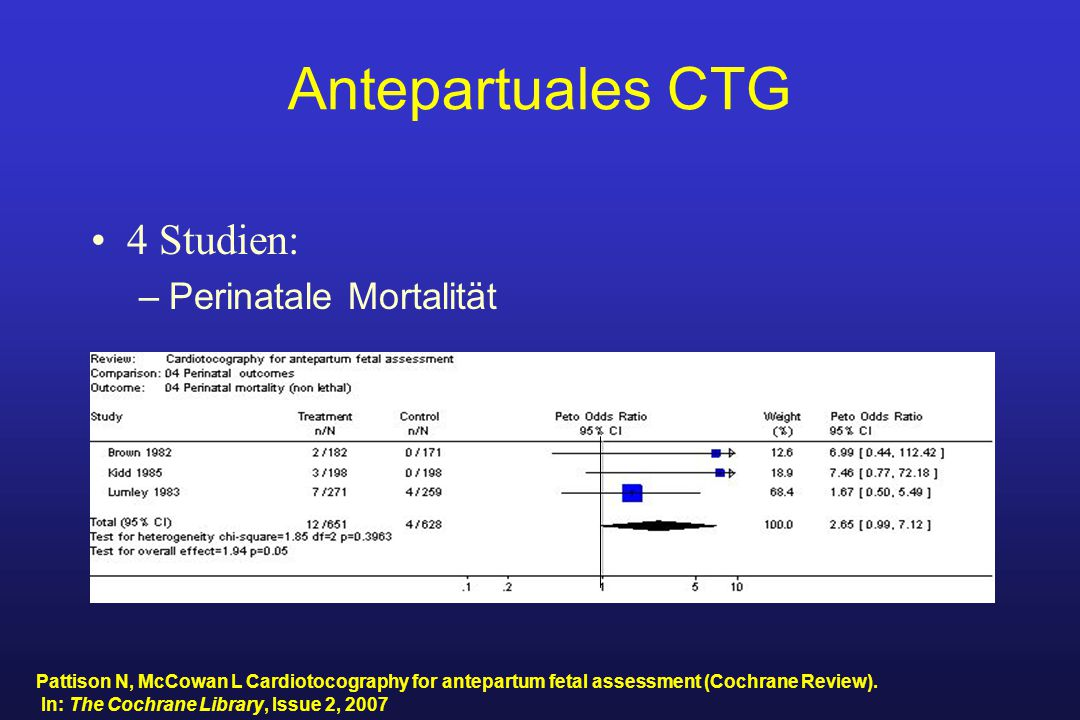 4 Studien: –Perinatale Mortalität Pattison N, McCowan L Cardiotocography for antepartum fetal assessment (Cochrane Review). In: The Cochrane Library,
