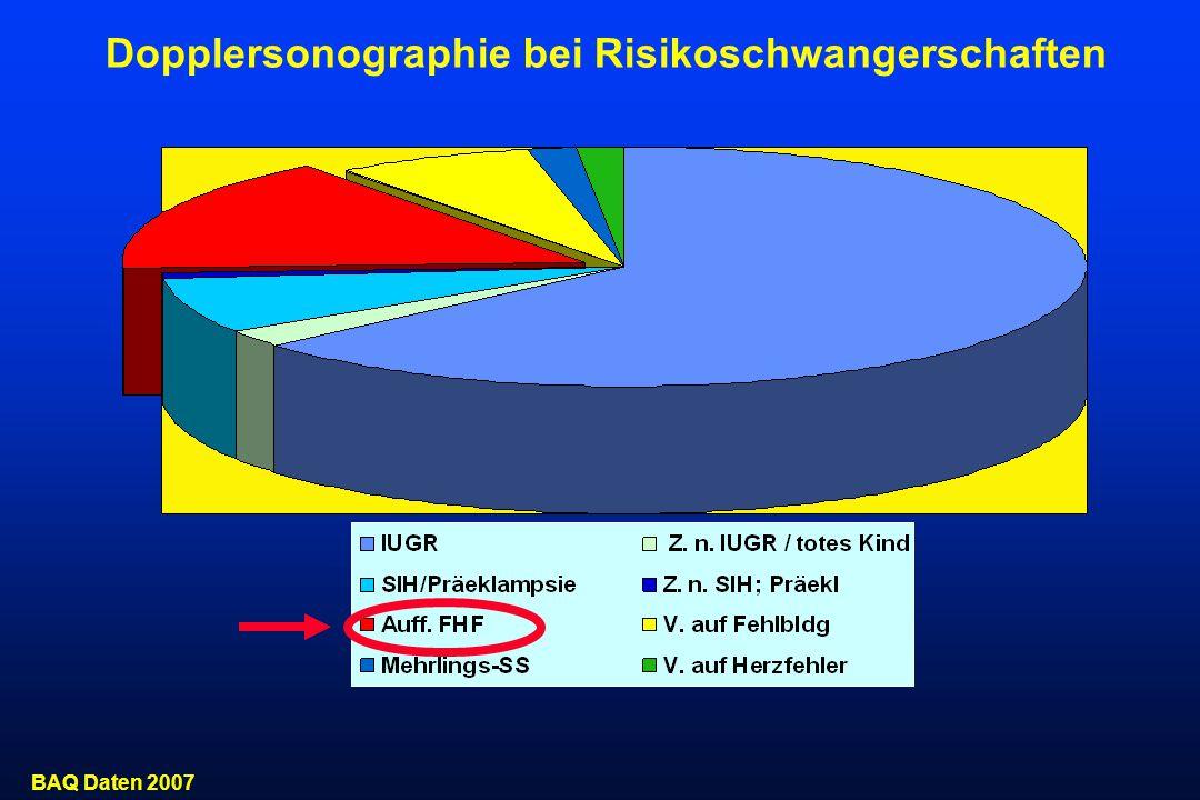 Dopplersonographie bei Risikoschwangerschaften BAQ Daten 2007