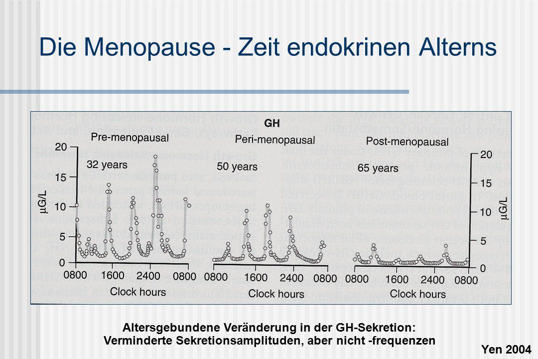 Die Menopause - Zeit endokrinen Alterns Yen 2004 Altersgebundene Veränderung in der GH-Sekretion: Verminderte Sekretionsamplituden, aber nicht -frequenzen