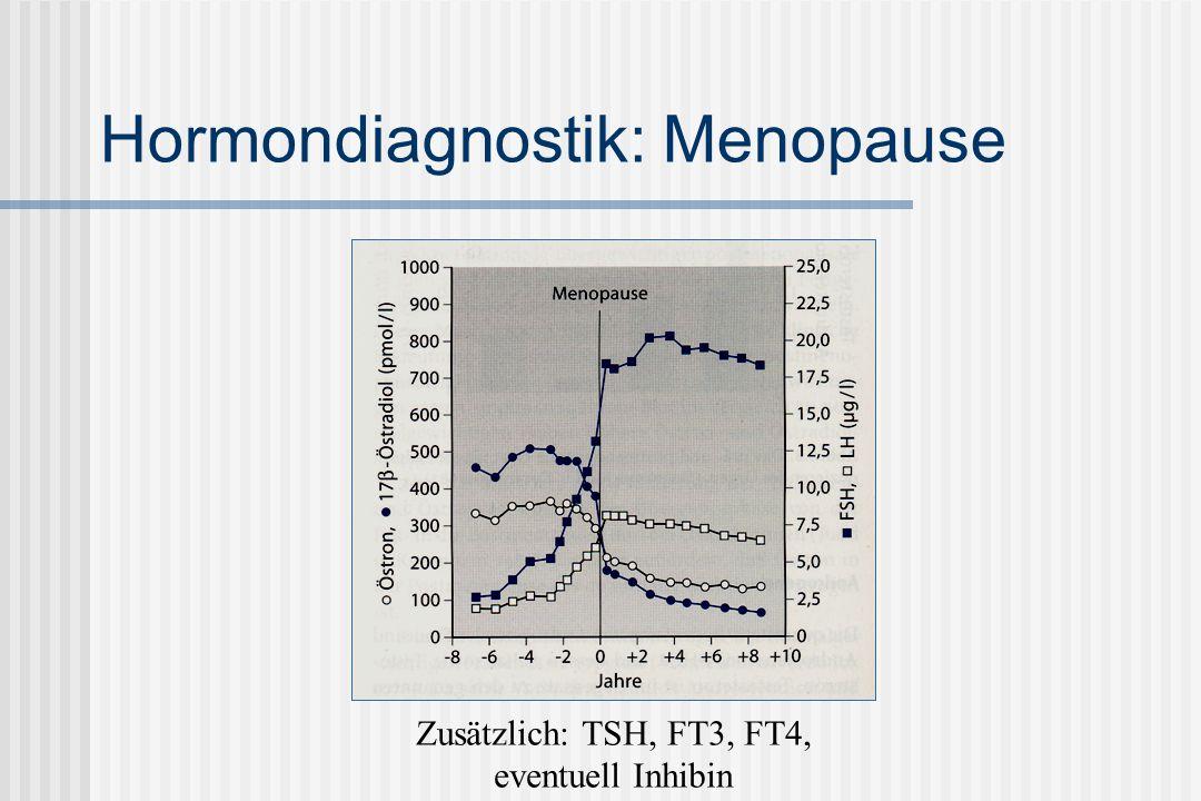 Hormondiagnostik: Menopause Zusätzlich: TSH, FT3, FT4, eventuell Inhibin