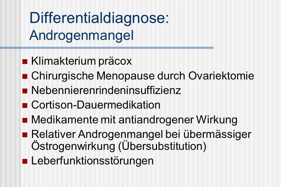Folgen: Hyperprolaktinämie Suppression der Gonadotropinsekretion: - Zyklusstörungen - Galaktorrhoe - Knochendichteminderung