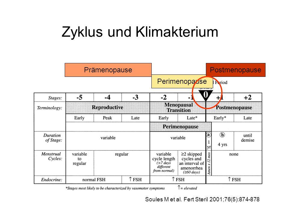 Zyklus und Klimakterium Soules M et al.