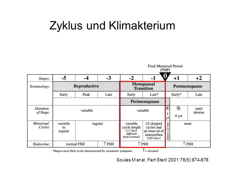 Zyklus und Klimakterium Soules M et al. Fert Steril 2001;76(5):874-878