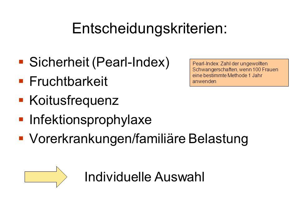 Entscheidungskriterien:  Sicherheit (Pearl-Index)  Fruchtbarkeit  Koitusfrequenz  Infektionsprophylaxe  Vorerkrankungen/familiäre Belastung Individuelle Auswahl Pearl-Index: Zahl der ungewollten Schwangerschaften, wenn 100 Frauen eine bestimmte Methode 1 Jahr anwenden