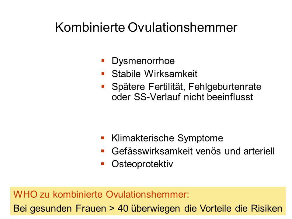 Kombinierte Ovulationshemmer  Dysmenorrhoe  Stabile Wirksamkeit  Spätere Fertilität, Fehlgeburtenrate oder SS-Verlauf nicht beeinflusst  Klimakter