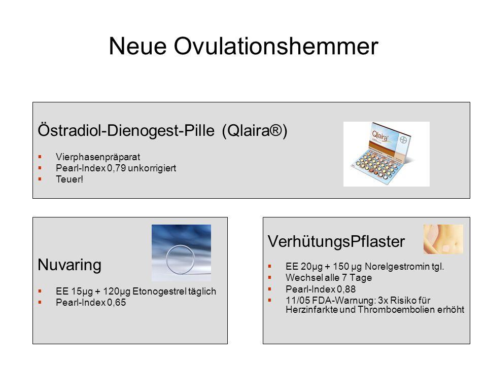 Neue Ovulationshemmer Nuvaring  EE 15µg + 120µg Etonogestrel täglich  Pearl-Index 0,65 VerhütungsPflaster  EE 20µg + 150 µg Norelgestromin tgl.