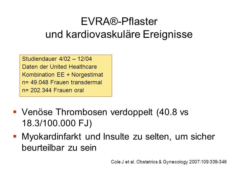 EVRA®-Pflaster und kardiovaskuläre Ereignisse Studiendauer 4/02 – 12/04 Daten der United Healthcare Kombination EE + Norgestimat n= 49.048 Frauen transdermal n= 202.344 Frauen oral  Venöse Thrombosen verdoppelt (40.8 vs 18.3/100.000 FJ)  Myokardinfarkt und Insulte zu selten, um sicher beurteilbar zu sein Cole J et al.