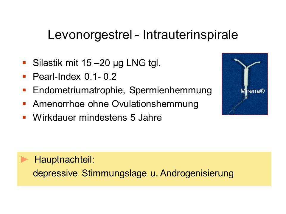 Levonorgestrel - Intrauterinspirale  Silastik mit 15 –20 μg LNG tgl.