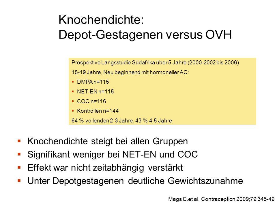 Knochendichte: Depot-Gestagenen versus OVH Prospektive Längsstudie Südafrika über 5 Jahre (2000-2002 bis 2006) 15-19 Jahre, Neu beginnend mit hormonel