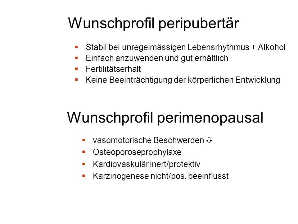 Knochendichte: Depot-Gestagenen versus OVH Prospektive Längsstudie Südafrika über 5 Jahre (2000-2002 bis 2006) 15-19 Jahre, Neu beginnend mit hormoneller AC:  DMPA n=115  NET-EN n=115  COC n=116  Kontrollen n=144 64 % vollenden 2-3 Jahre, 43 % 4.5 Jahre  Knochendichte steigt bei allen Gruppen  Signifikant weniger bei NET-EN und COC  Effekt war nicht zeitabhängig verstärkt  Unter Depotgestagenen deutliche Gewichtszunahme Mags E.et al.
