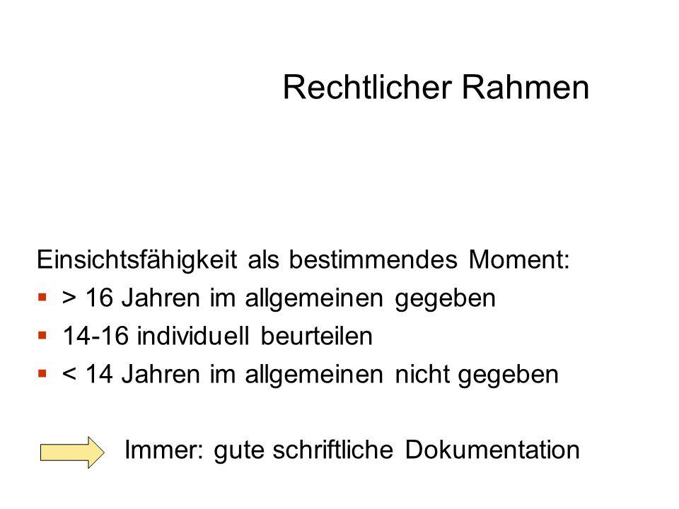 Sexualerfahrung Schweizer Mädchen Eidgnössische Kommission für Kinder- und Jugendfragen 10/09 Jugendsexualität im Wandel der Zeit  Bei 37 % war das erste Mal geplant  Insgesamt 89 % verhüten beim ersten Mal, aber nur ►70 % der 14 jährigen ►50 % der 13jährigen  Stichprobenbefragung aus Sample 1449 Jugendliche 12-20 Jahre  2/3 Mädchen  52 % Romandie, 48 % Deutschschweiz