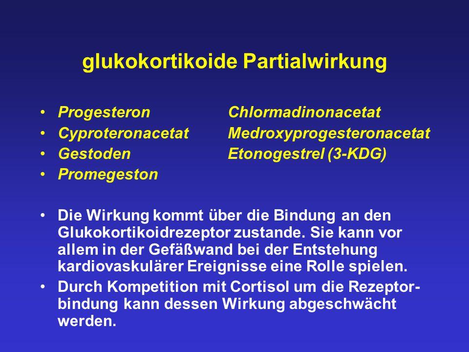 glukokortikoide Partialwirkung ProgesteronChlormadinonacetat CyproteronacetatMedroxyprogesteronacetat GestodenEtonogestrel (3-KDG) Promegeston Die Wir