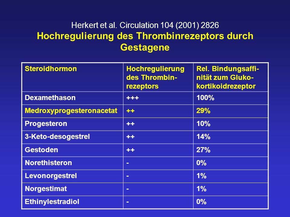 Herkert et al. Circulation 104 (2001) 2826 Hochregulierung des Thrombinrezeptors durch Gestagene SteroidhormonHochregulierung des Thrombin- rezeptors