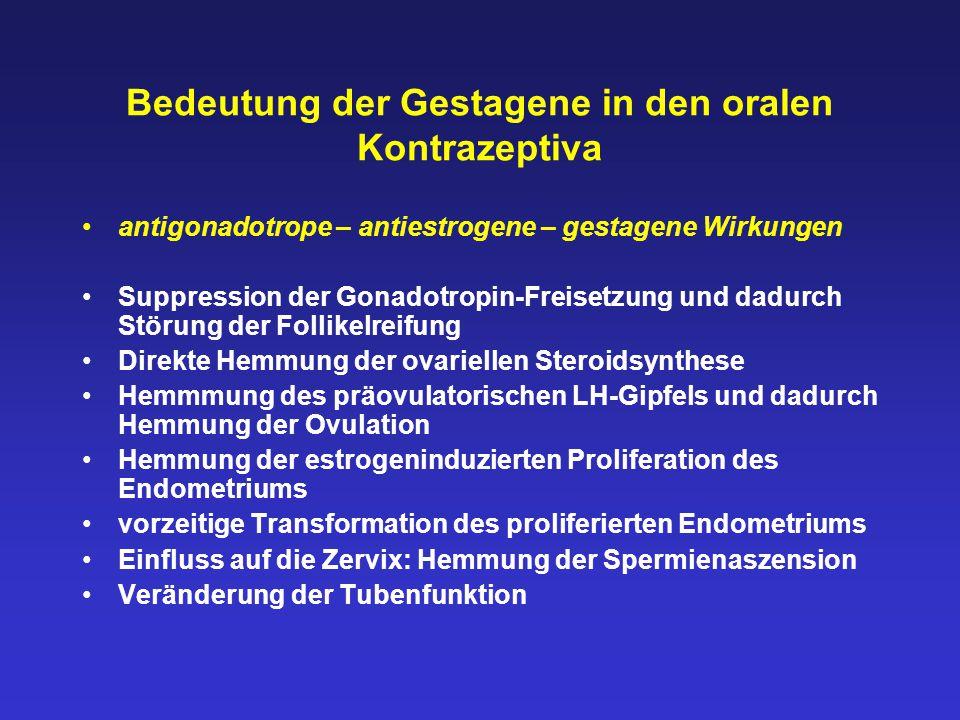Bedeutung der Gestagene in den oralen Kontrazeptiva antigonadotrope – antiestrogene – gestagene Wirkungen Suppression der Gonadotropin-Freisetzung und