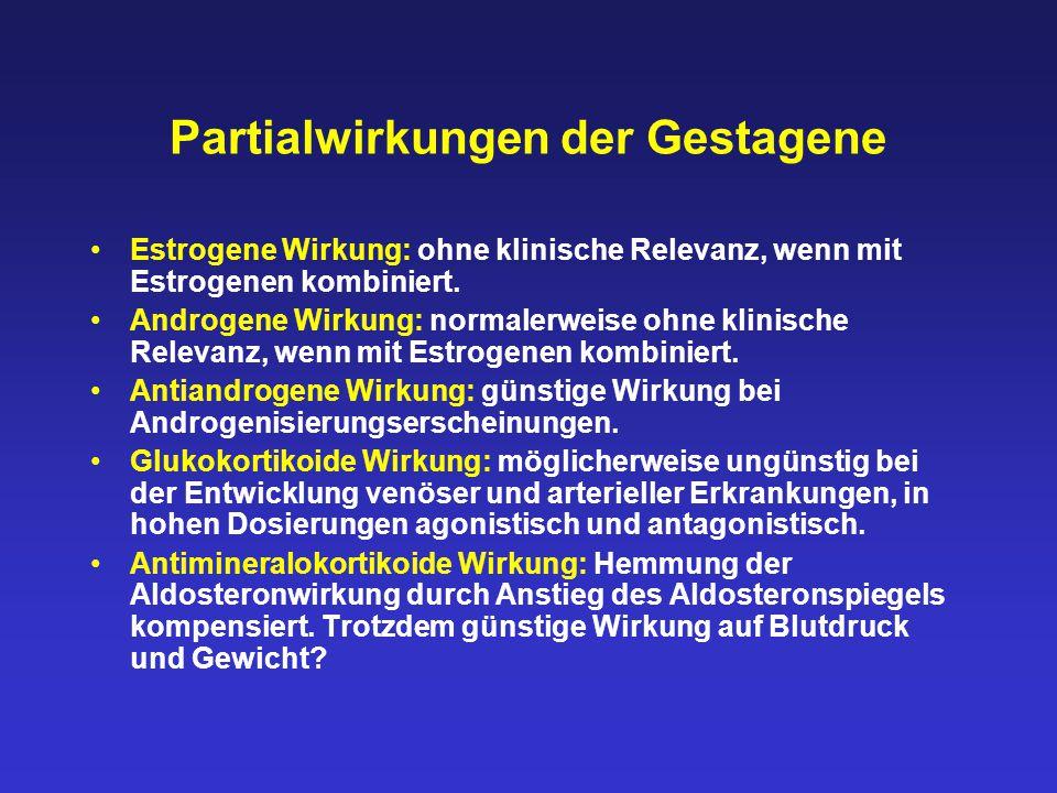 Partialwirkungen der Gestagene Estrogene Wirkung: ohne klinische Relevanz, wenn mit Estrogenen kombiniert. Androgene Wirkung: normalerweise ohne klini