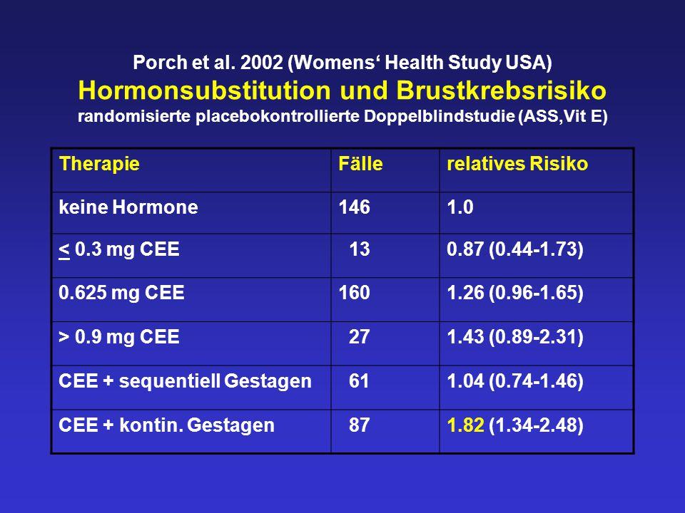 Porch et al. 2002 (Womens' Health Study USA) Hormonsubstitution und Brustkrebsrisiko randomisierte placebokontrollierte Doppelblindstudie (ASS,Vit E)