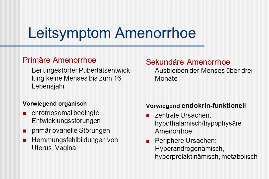 Hypothalamische Ovarialinsuffizienz Hormondiagnostik LH, FSH normal oder erniedrigt E2 erniedrigt Bei Hyperandrogenämie: DHAS, AD, Testo erhöht Bei Hyperprolaktinämie: PRL erhöht, TSH normal oder erhöht Differentialdiagnose Anorexia nervosa psychogene Einflüsse Stress Über- oder Unterernährung Allgemeinerkrankungen (Diabetes, Schilddrüse) Begleitsymptome Je nach Ursache der Störung