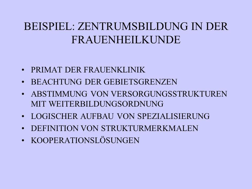 BEISPIEL: ZENTRUMSBILDUNG IN DER FRAUENHEILKUNDE PRIMAT DER FRAUENKLINIK BEACHTUNG DER GEBIETSGRENZEN ABSTIMMUNG VON VERSORGUNGSSTRUKTUREN MIT WEITERBILDUNGSORDNUNG LOGISCHER AUFBAU VON SPEZIALISIERUNG DEFINITION VON STRUKTURMERKMALEN KOOPERATIONSLÖSUNGEN