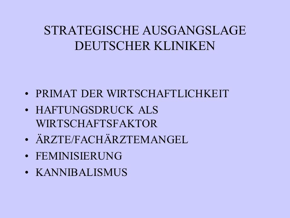 STRATEGISCHE AUSGANGSLAGE DEUTSCHER KLINIKEN PRIMAT DER WIRTSCHAFTLICHKEIT HAFTUNGSDRUCK ALS WIRTSCHAFTSFAKTOR ÄRZTE/FACHÄRZTEMANGEL FEMINISIERUNG KANNIBALISMUS