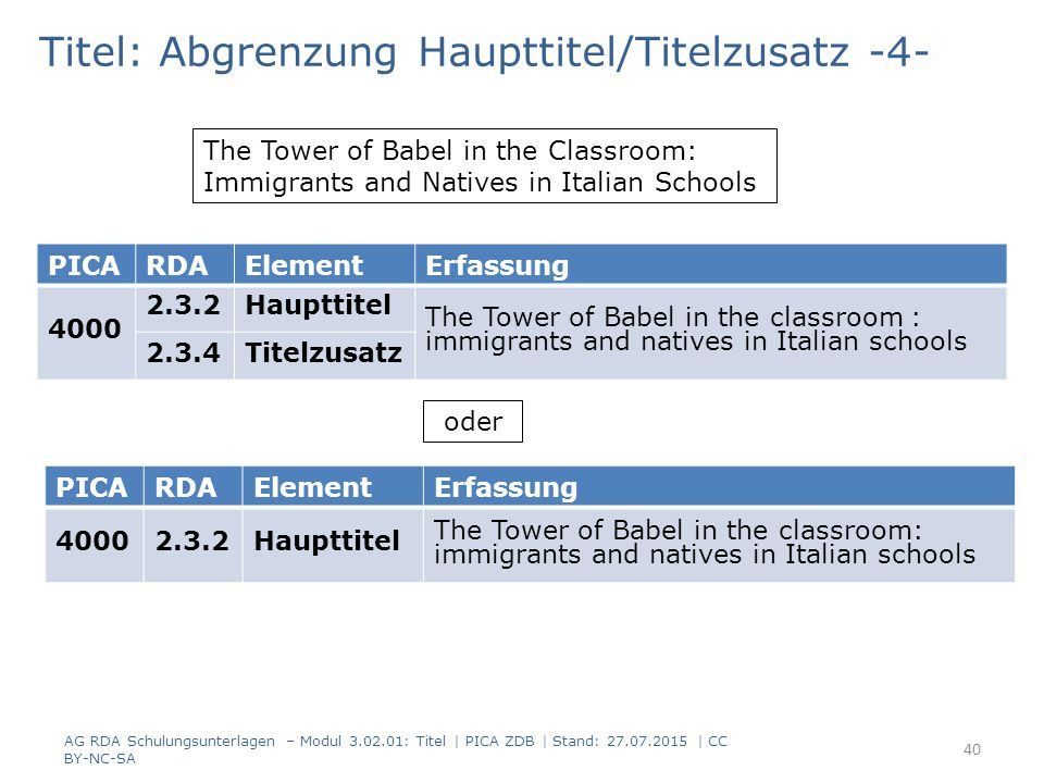 Titel: Abgrenzung Haupttitel/Titelzusatz -4- The Tower of Babel in the Classroom: Immigrants and Natives in Italian Schools PICARDAElementErfassung 40