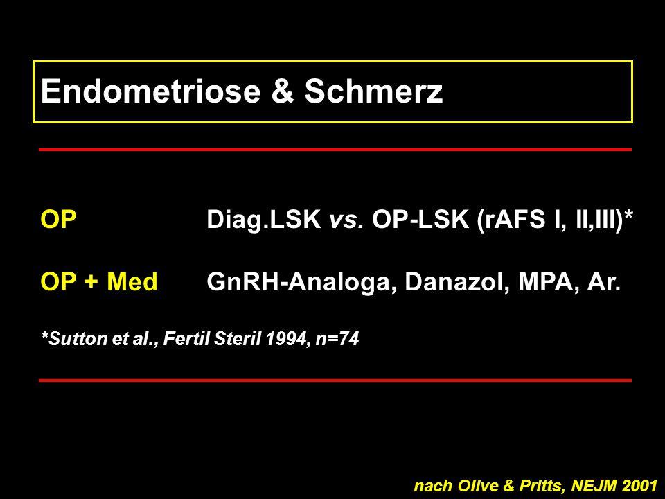 Endometriose & Schmerz OPDiag.LSK vs. OP-LSK (rAFS I, II,III)* OP + MedGnRH-Analoga, Danazol, MPA, Ar. *Sutton et al., Fertil Steril 1994, n=74 nach O