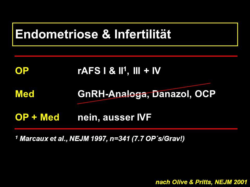 Endometriose & Infertilität OPrAFS I & II 1, III + IV MedGnRH-Analoga, Danazol, OCP OP + Mednein, ausser IVF 1 Marcaux et al., NEJM 1997, n=341 (7.7 O