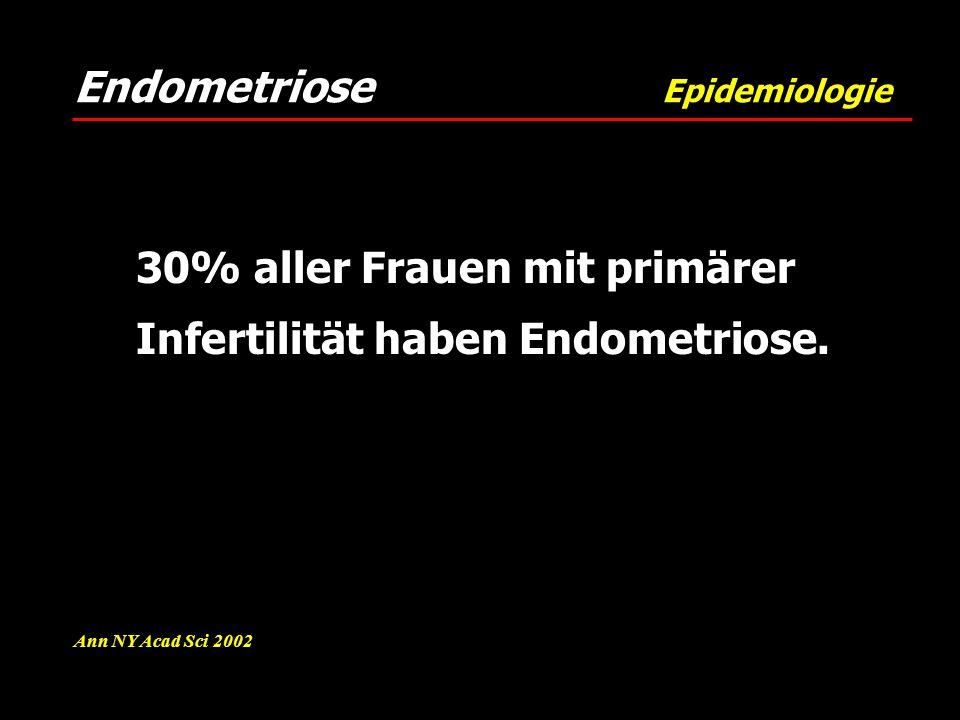 Endometriose Epidemiologie Ann NY Acad Sci 2002 30% aller Frauen mit primärer Infertilität haben Endometriose.