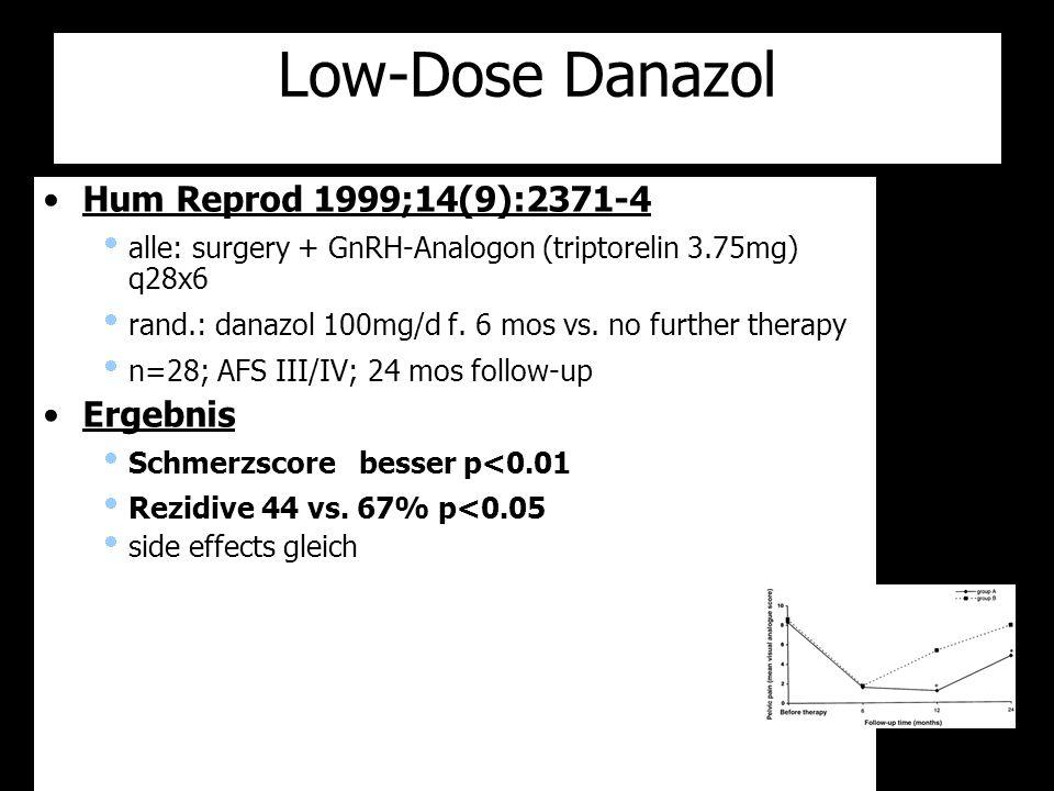 Low-Dose Danazol Hum Reprod 1999;14(9):2371-4  alle: surgery + GnRH-Analogon (triptorelin 3.75mg) q28x6  rand.: danazol 100mg/d f. 6 mos vs. no furt