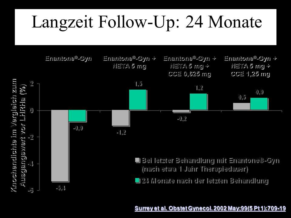 Langzeit Follow-Up: 24 Monate Surrey et al. Obstet Gynecol. 2002 May;99(5 Pt 1):709-19 Surrey et al. Obstet Gynecol. 2002 May;99(5 Pt 1):709-19 Knoche