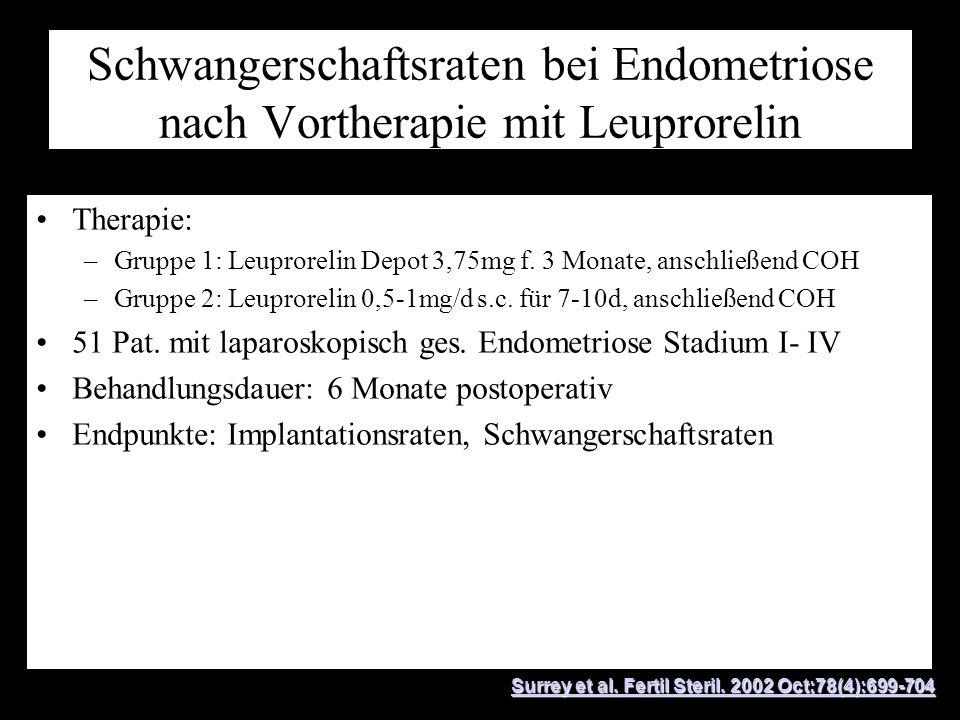 Schwangerschaftsraten bei Endometriose nach Vortherapie mit Leuprorelin Therapie: –Gruppe 1: Leuprorelin Depot 3,75mg f. 3 Monate, anschließend COH –G