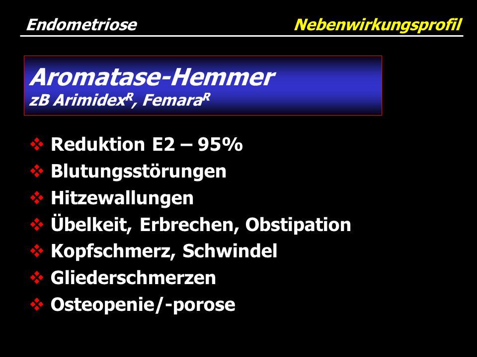 Endometriose Nebenwirkungsprofil  Reduktion E2 – 95%  Blutungsstörungen  Hitzewallungen  Übelkeit, Erbrechen, Obstipation  Kopfschmerz, Schwindel