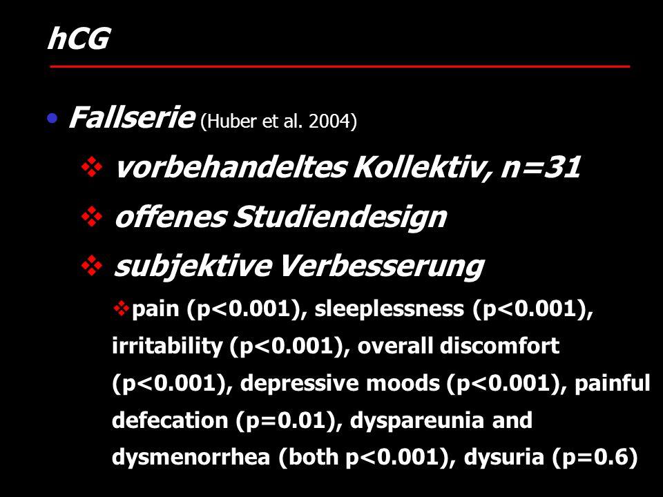 hCG Fallserie (Huber et al. 2004)  vorbehandeltes Kollektiv, n=31  offenes Studiendesign  subjektive Verbesserung  pain (p<0.001), sleeplessness (