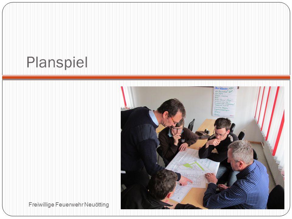 Planspiel Freiwillige Feuerwehr Neuötting