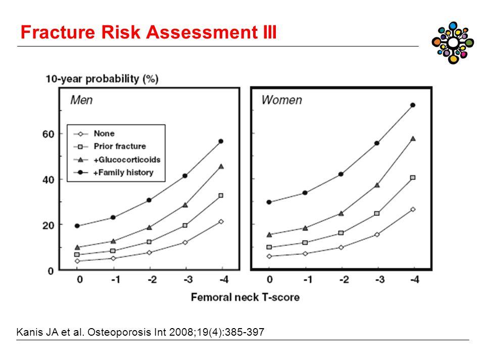Fracture Risk Assessment III Kanis JA et al. Osteoporosis Int 2008;19(4):385-397