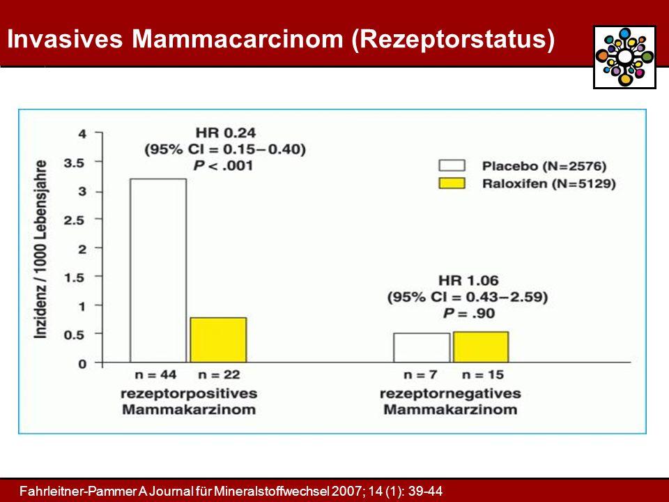 Invasives Mammacarcinom (Rezeptorstatus) Fahrleitner-Pammer A Journal für Mineralstoffwechsel 2007; 14 (1): 39-44