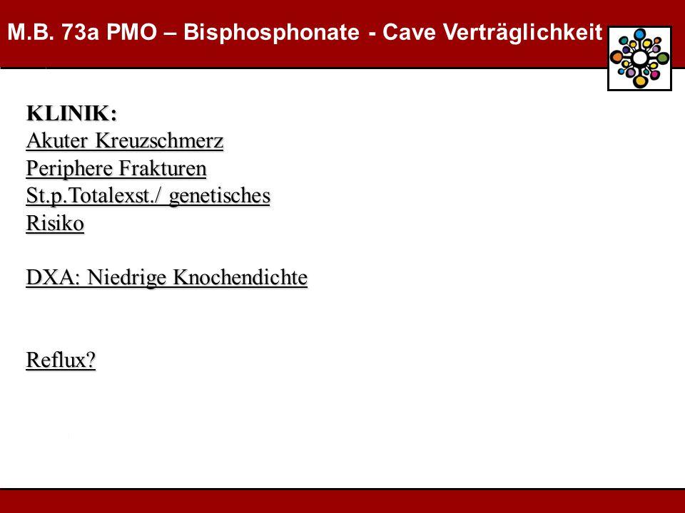 KLINIK: Akuter Kreuzschmerz Periphere Frakturen St.p.Totalexst./ genetisches Risiko DXA: Niedrige Knochendichte Reflux.