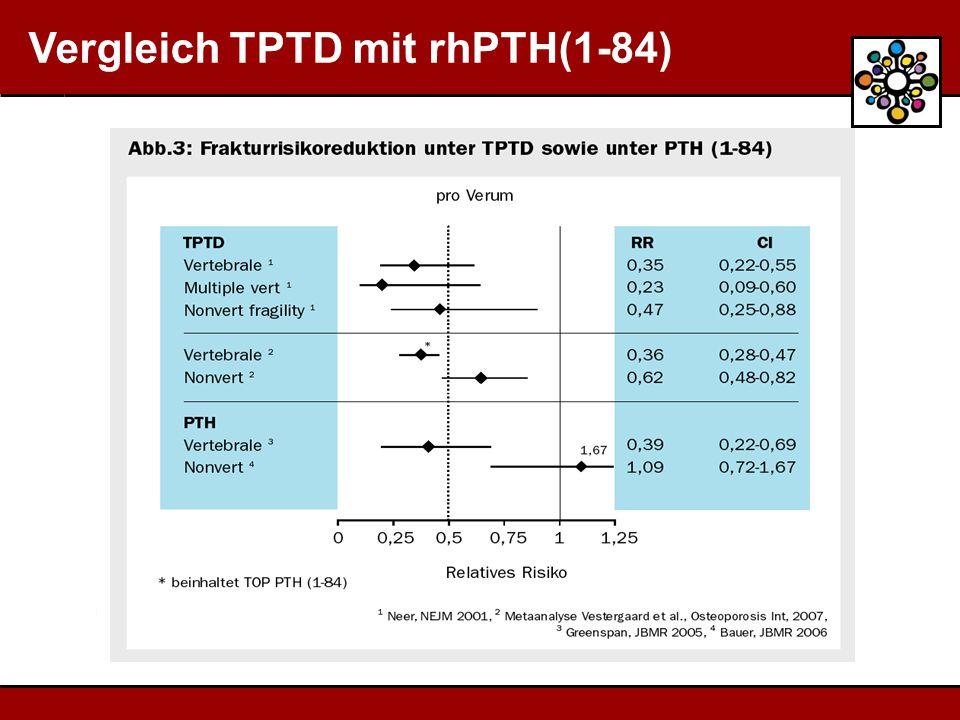 Vergleich TPTD mit rhPTH(1-84)