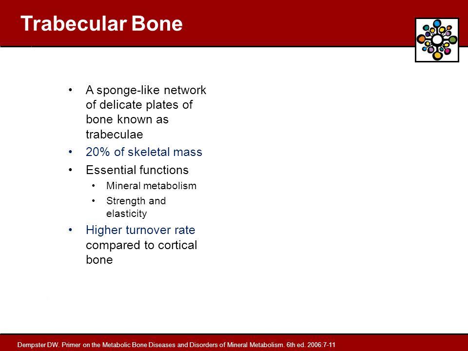 N OH O O HO S Gewebsspezifische Wirkung Antagonistische Effekte (Uterus, Brust) Agonistische Effekte (Knochen, Fettstoffwechsel) Basische Seitenkette Benzothiophen ER = Östrogen Rezeptor ER Erhöhung der BMD (Bone Mineral Density), somit Risikoreduktion von vertebralen Frakturen Senkt Gesamt- und LDL- Cholesterin Gewebsspezifische Wirkung