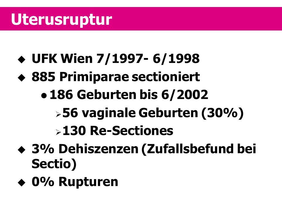  UFK Wien 7/1997- 6/1998  885 Primiparae sectioniert 186 Geburten bis 6/2002  56 vaginale Geburten (30%)  130 Re-Sectiones  3% Dehiszenzen (Zufal