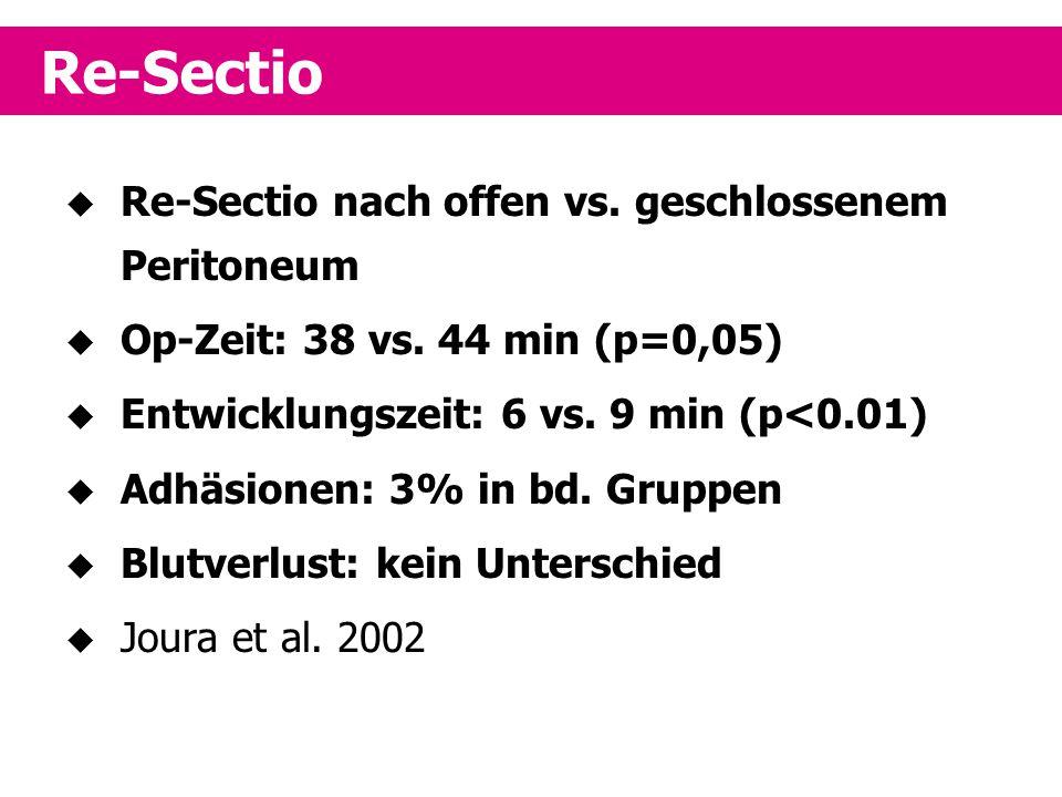  Re-Sectio nach offen vs. geschlossenem Peritoneum  Op-Zeit: 38 vs. 44 min (p=0,05)  Entwicklungszeit: 6 vs. 9 min (p<0.01)  Adhäsionen: 3% in bd.