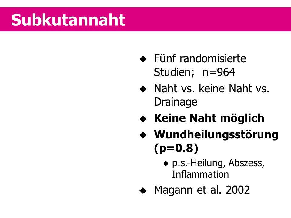 Subkutannaht  Fünf randomisierte Studien; n=964  Naht vs. keine Naht vs. Drainage  Keine Naht möglich  Wundheilungsstörung (p=0.8) p.s.-Heilung, A