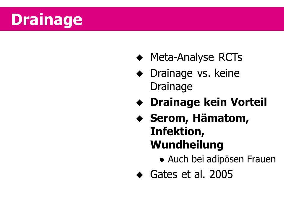 Drainage  Meta-Analyse RCTs  Drainage vs. keine Drainage  Drainage kein Vorteil  Serom, Hämatom, Infektion, Wundheilung Auch bei adipösen Frauen 