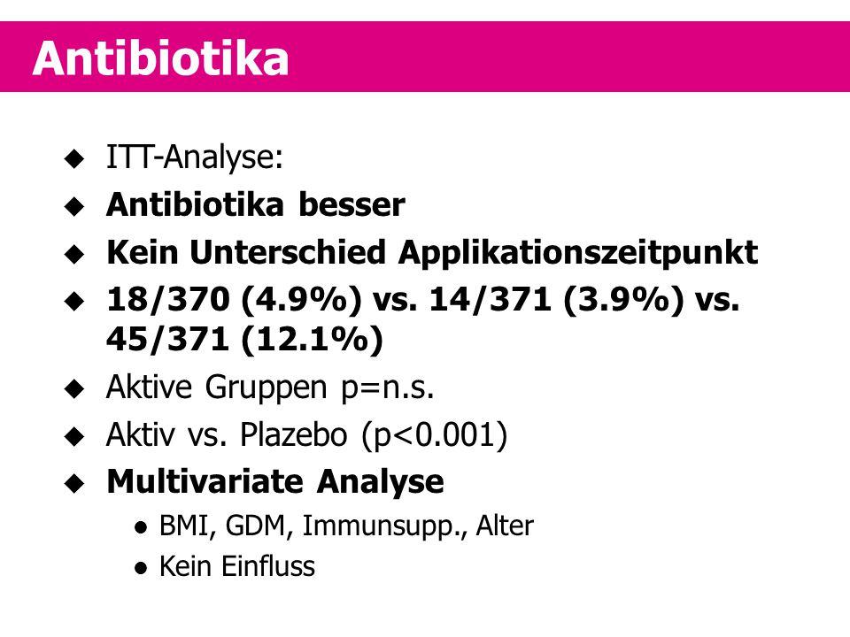 Antibiotika  ITT-Analyse:  Antibiotika besser  Kein Unterschied Applikationszeitpunkt  18/370 (4.9%) vs. 14/371 (3.9%) vs. 45/371 (12.1%)  Aktive