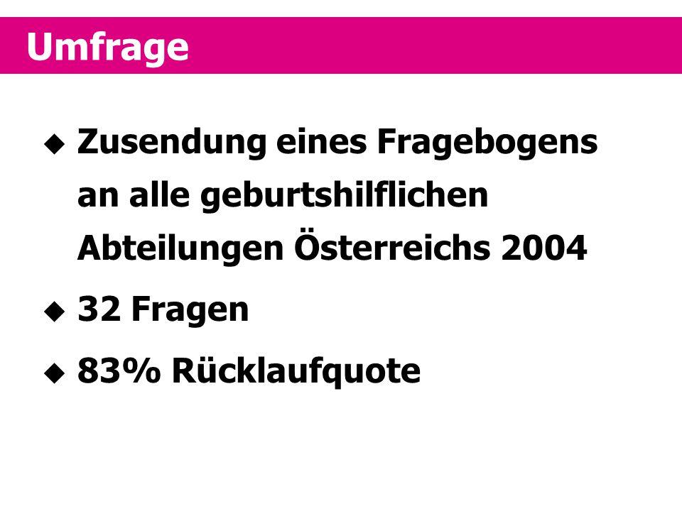  Zusendung eines Fragebogens an alle geburtshilflichen Abteilungen Österreichs 2004  32 Fragen  83% Rücklaufquote Umfrage