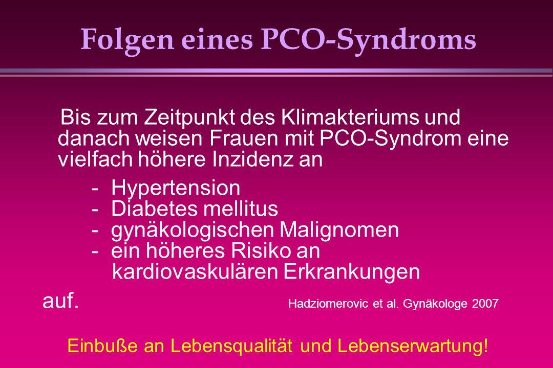 Folgen eines PCO-Syndroms Bis zum Zeitpunkt des Klimakteriums und danach weisen Frauen mit PCO-Syndrom eine vielfach höhere Inzidenz an - Hypertension