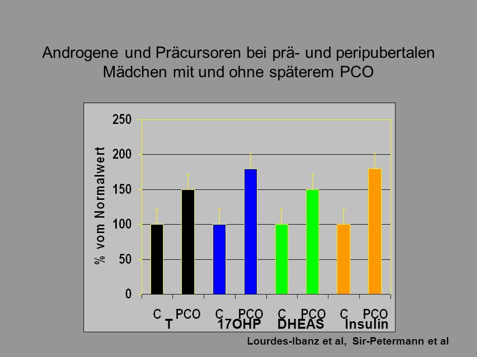 Androgene und Präcursoren bei prä- und peripubertalen Mädchen mit und ohne späterem PCO T17OHP Lourdes-Ibanz et al, Sir-Petermann et al DHEASInsulin