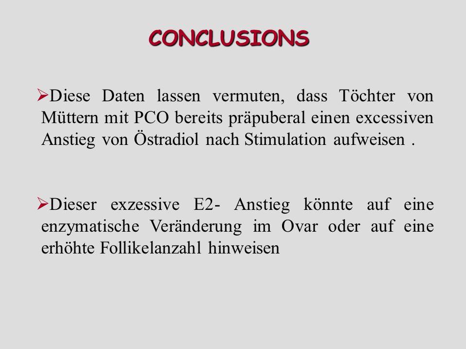  Diese Daten lassen vermuten, dass Töchter von Müttern mit PCO bereits präpuberal einen excessiven Anstieg von Östradiol nach Stimulation aufweisen.