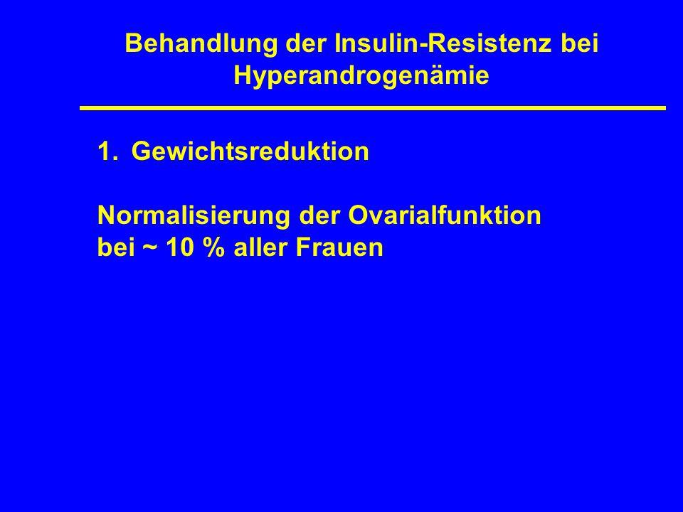 Behandlung der Insulin-Resistenz bei Hyperandrogenämie 1.Gewichtsreduktion Normalisierung der Ovarialfunktion bei ~ 10 % aller Frauen