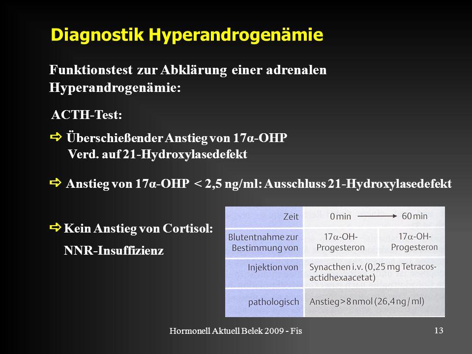 Hormonell Aktuell Belek 2009 - Fis 13 Diagnostik Hyperandrogenämie Funktionstest zur Abklärung einer adrenalen Hyperandrogenämie: ACTH-Test:  Überschießender Anstieg von 17α-OHP Verd.